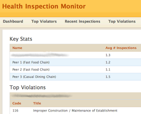 health inspection benchmarking screen shot